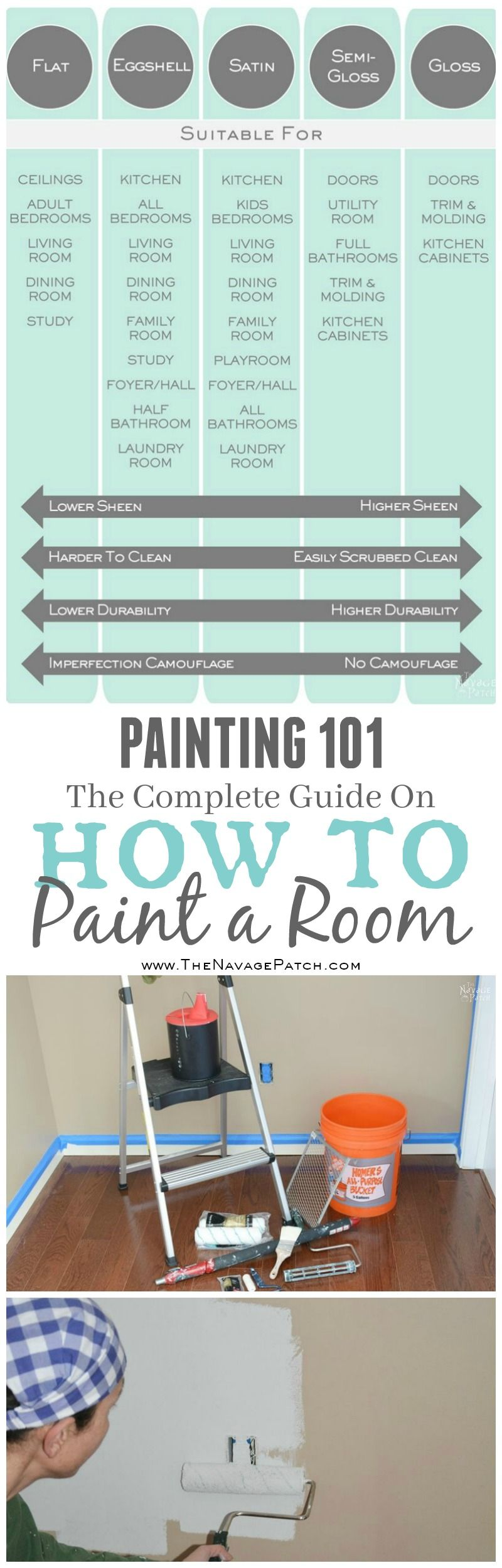 Painting 101 | How to paint a room | Tips on painting interior walls | Step-by-step painting tutorial | How to prep for wall painting | How to choose a paint sheen | How to store paint | Painting techniques | Painting Tools | How to choose paint color | TheNavagePatch.com